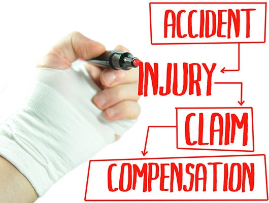 Damages in Personal Injury Cases